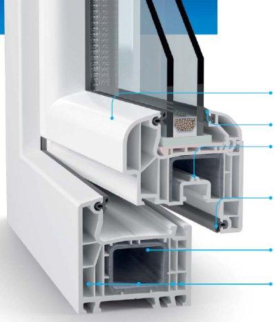Fenster preise pcv aluplast ideal 4000 preise kosten und for Aluplast fenster